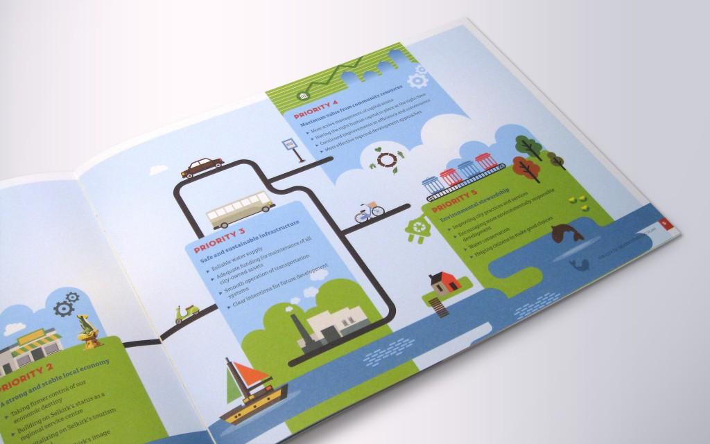 City of Selkirk Strategic Plan - Brochure